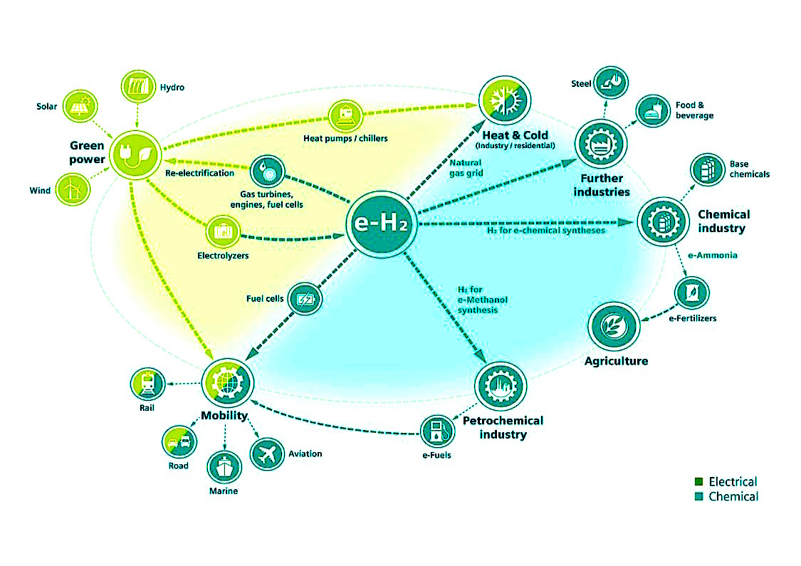 Nederlanderna Finansierar Danmarks Storsta Power To X Anlaggning Energinyheter Se